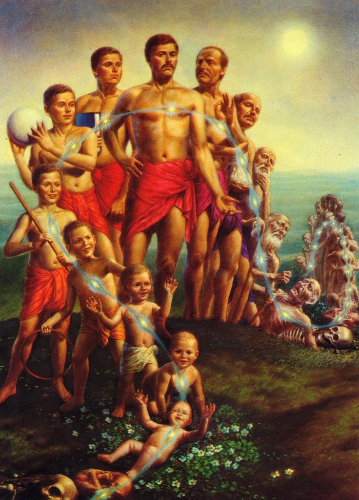 The Concept of Liberation, Moksha or Nirvana
