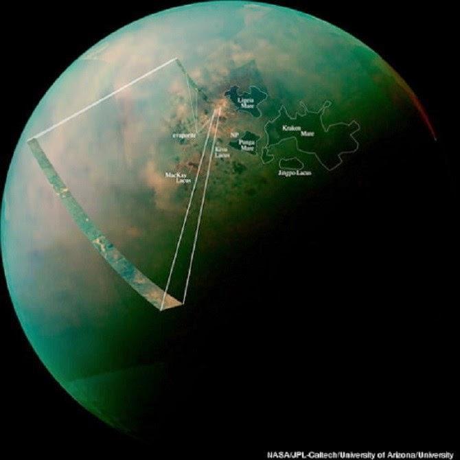Alien, Ruang Angkasa