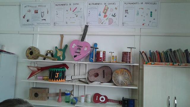 Instrumentos Musicais de Materiais Recicláveis