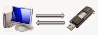 Increase Pendrive Data Transfer Speed