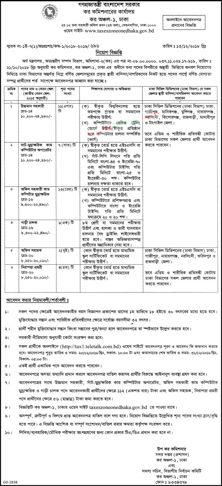 Taxes Zone-1 Dhaka Job Circular 2018