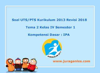Contoh Soal UTS/ PTS Tema 2 IPA Kelas 4 Semester 1 K13 Revisi 2018