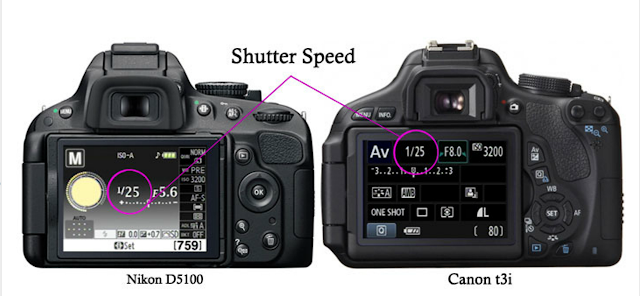 shutter speed photography nikon canon