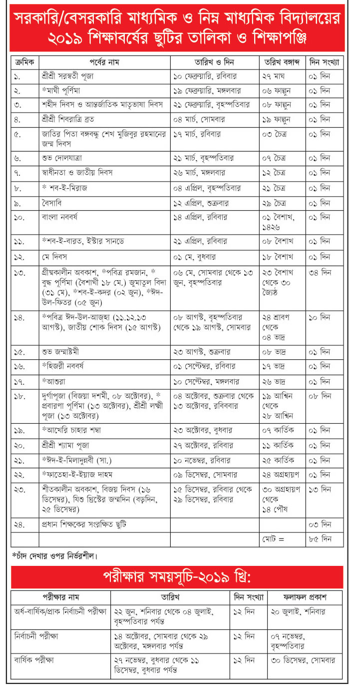 Bangladesh Government and Non Government School Holiday 2019
