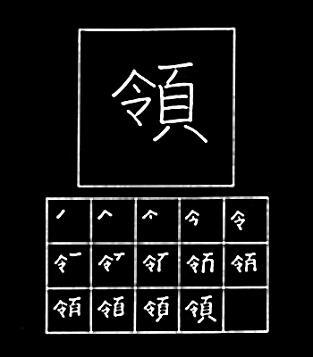 kanji region