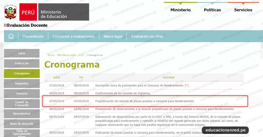 MINEDU: Prepublicación de relación de plazas para concurso de Nombramiento Docente 2019 se publicará el Martes 7 de Mayo (R. VM. Nº 100-2019-MINEDU) www.minedu.gob.pe