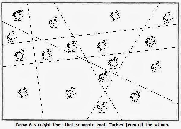 Eureka: Separating the Turkeys