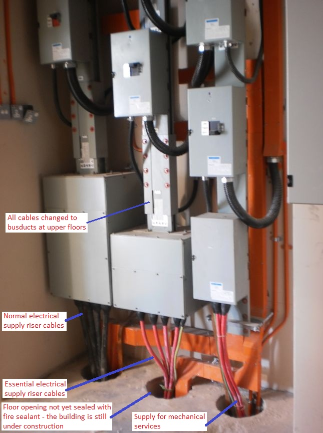 electrical installations  electrical riser rooms