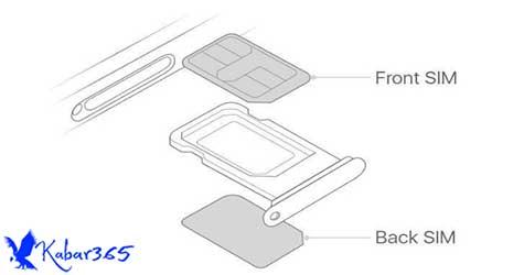 Slot Dual SIM Bertumpuk iPhone XS Mirip Oppo Find X