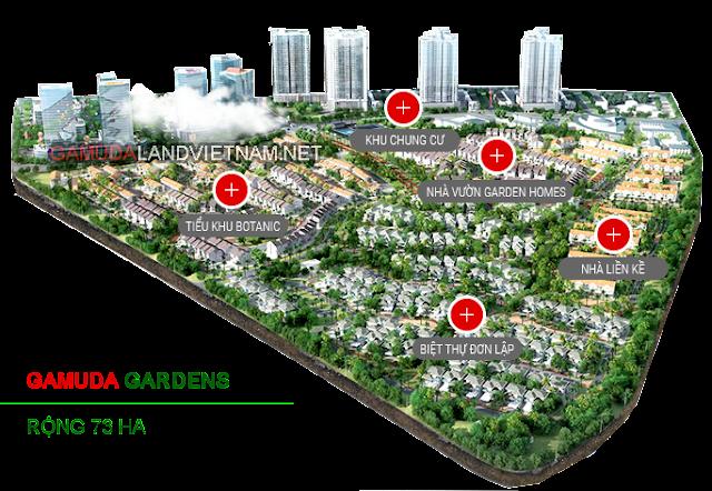 Tổng quan phối cảnh dự án khu đô thị Gamuda Gardens