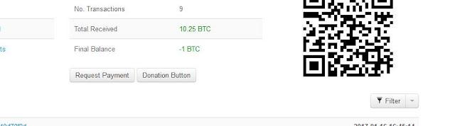 Saldo Bitcoin Minus - Negative Balance Bitcoin