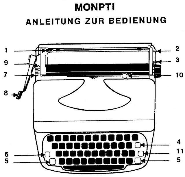 oz.Typewriter: Monpti and Consul Portable Typewriters