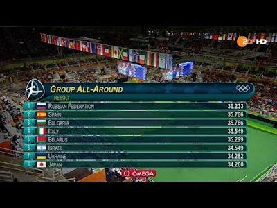 épreuves de GRS aux JO 2016