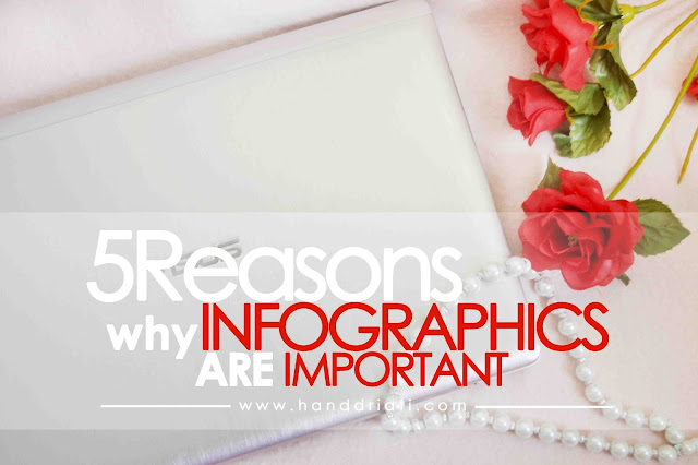 Why infographics are important