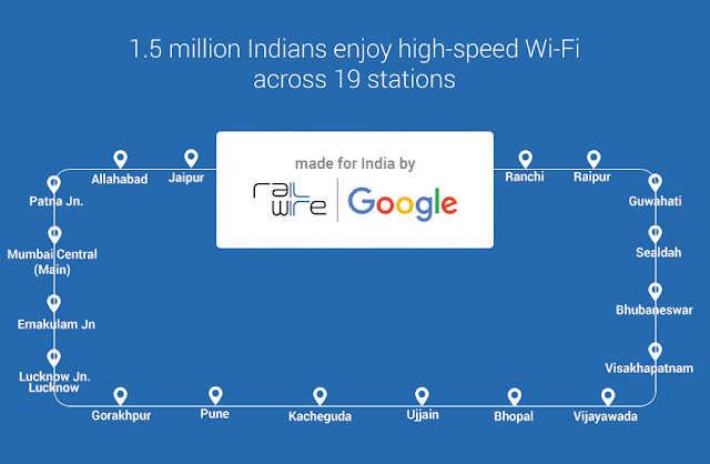 Google's Free Wi-Fi now extended to 19 Indian railway stations.