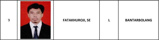 9 Fatakhuroji SE