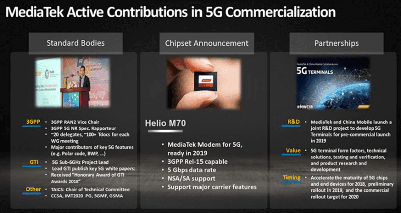 MediaTek to launch the Helio M70 next year, the company's first chip with 5G