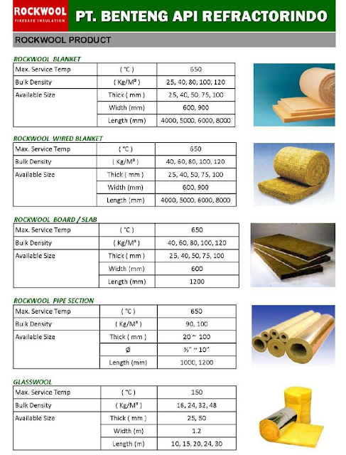 Rockwool Product - Rockwool Blanket,Rockwool Wired Blanket,Rockwool Board,Rockwool Slab,Rockwool Pipe Section