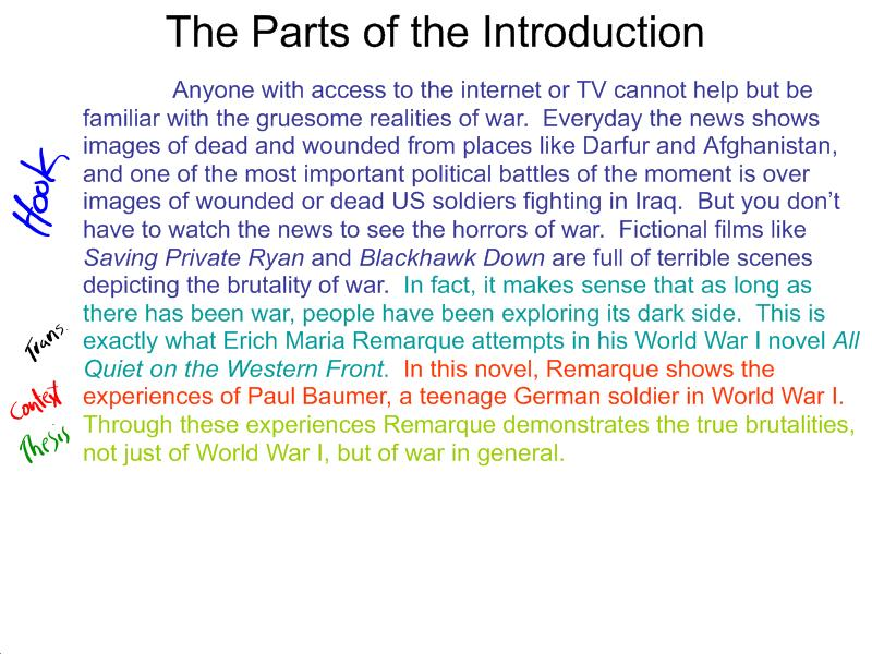 introductory essay example