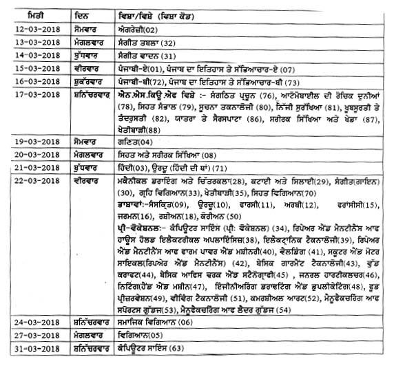 Punjab Matriculation Time Table 2018