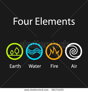 MY POINT OF VIEW ON THE NATURE ELEMENTS WHICH ARE BEING USED TO CLEANSE THE EARTH FROM NEGATIVITY AND EVIL.   38f9cf6dede28d1b91f6be13abdc1a3a--four-elements-symbols-four-elements-tattoo