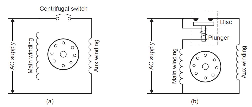 psc single speed motor wiring diagram
