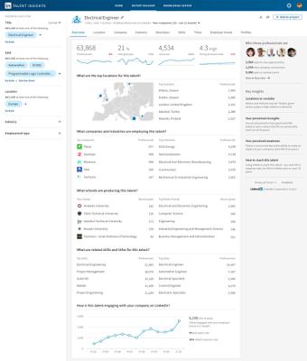 linkedin-herramientas-estadisticas