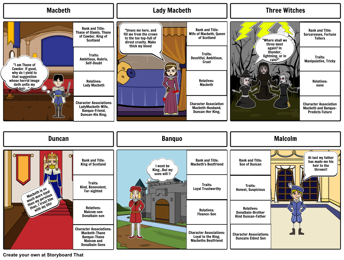 macbeth character analysis pdf