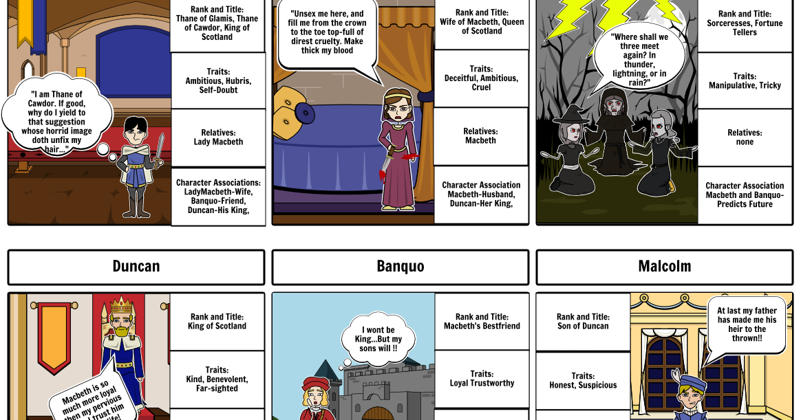 macbeth act 1 activity handout