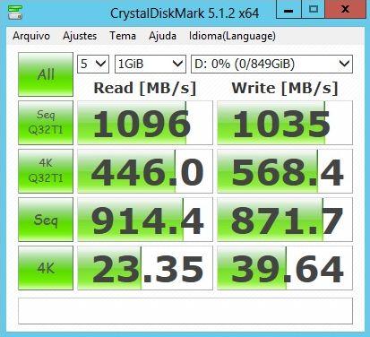 02 SSDs em RAID-0