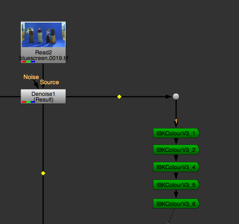 simple clean screen using IBK colour with un-premult
