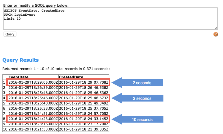 Salesforce Hacker: Login Forensics: Login History plus for