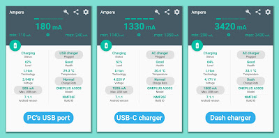 Dash charge detection in Ampere