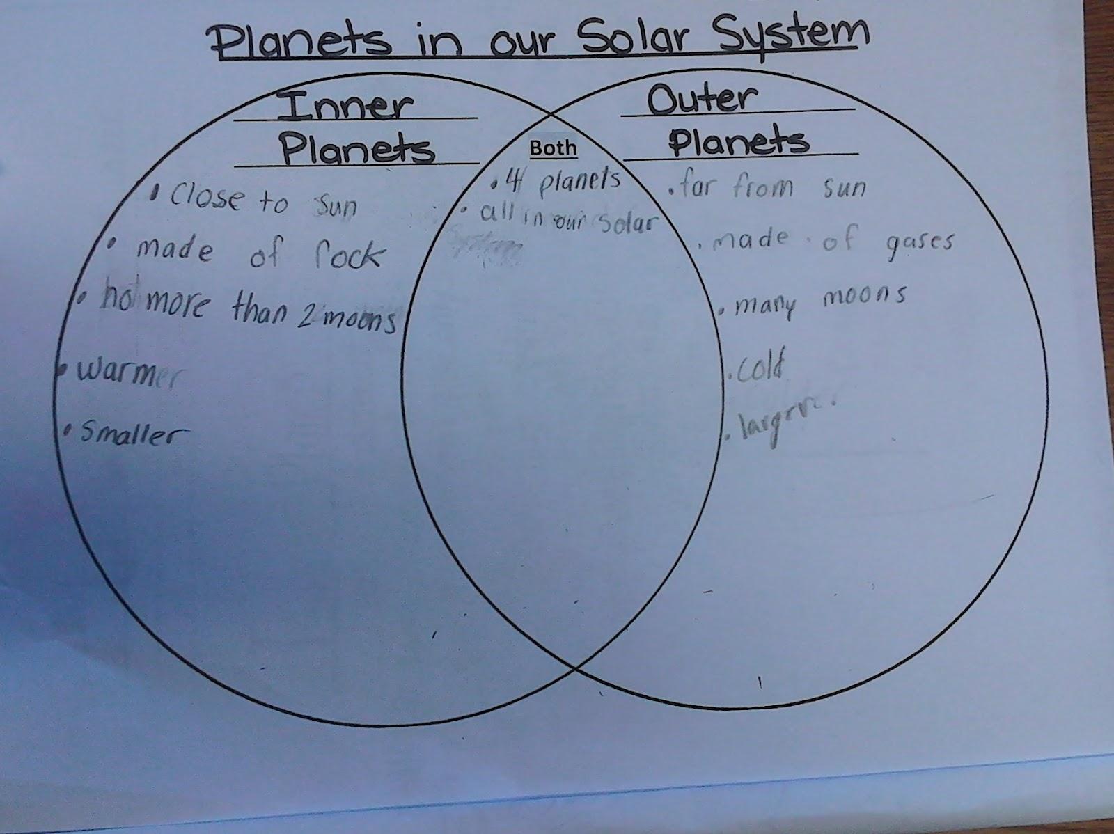 Miss Kendall's Third Grade Investigations: Innies vs ...