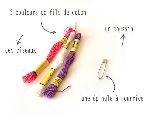 l u0026 39 atelier de vekao  diy   bracelet br u00e9silien motif ethnique