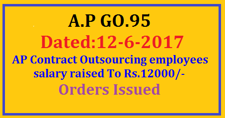 Public Services – Contractual employment – Remuneration of the Personnel working on contract basis in Government departments – Enhancement of remuneration - Orders – Issued. FINANCE (HR.II) DEPARTMENT/2017/06/ap-contract-outsourcing-employees-salary-raised-go-95.html
