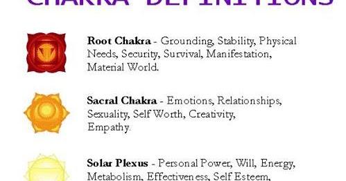 panteón de juda los 7 chakras y sus posiciones