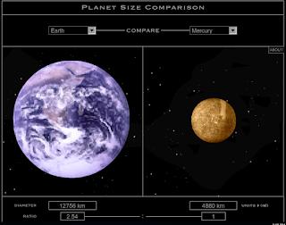 Planet comparisons