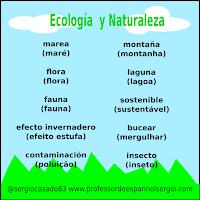 Vocabulário em espanhol: ecologia e natureza, vocabulário espanhol, espanhol, aprender espanhol, curso de espanhol, professor de espanhol, espanhol para brasileiros, dicas de espanhol