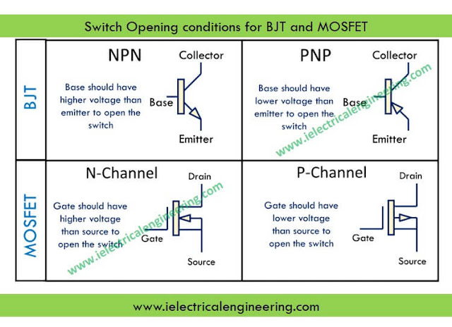 bjt-and-mosfet-conditions-for-opening-switch
