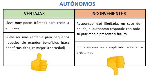 Estructura Juridica De La Sociedad En La Nueva España