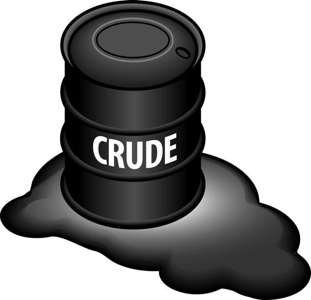 Mcx Crude oil triangular Pattern breakout