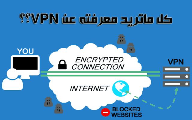 هل تعرف ماهو الـ vpn وماهي مميزاته وعيوبه