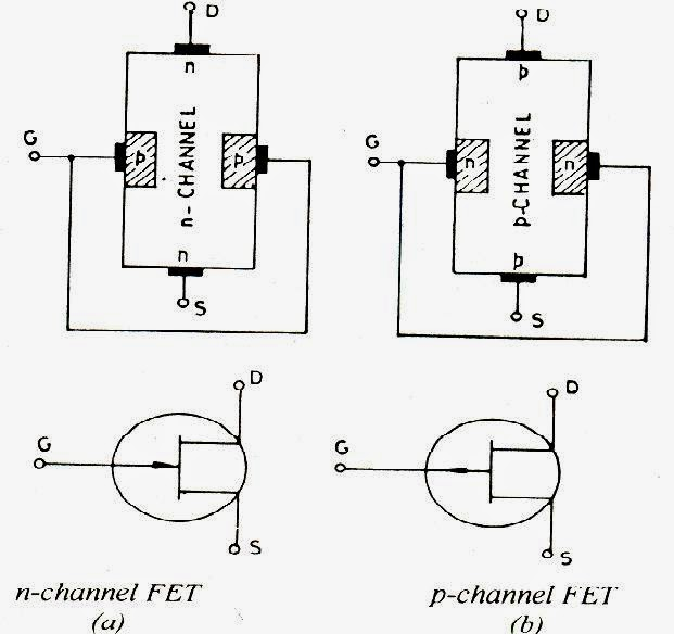 monolithic junction fets