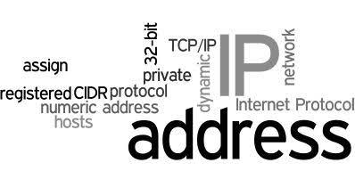 Mempelajari IP ADDRESS