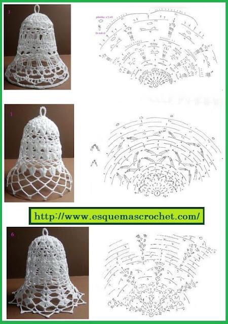 Елочные украшения своими руками - схемы и мотивы для вязания крючком