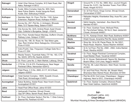 list of axis bank branches for mhada form submission