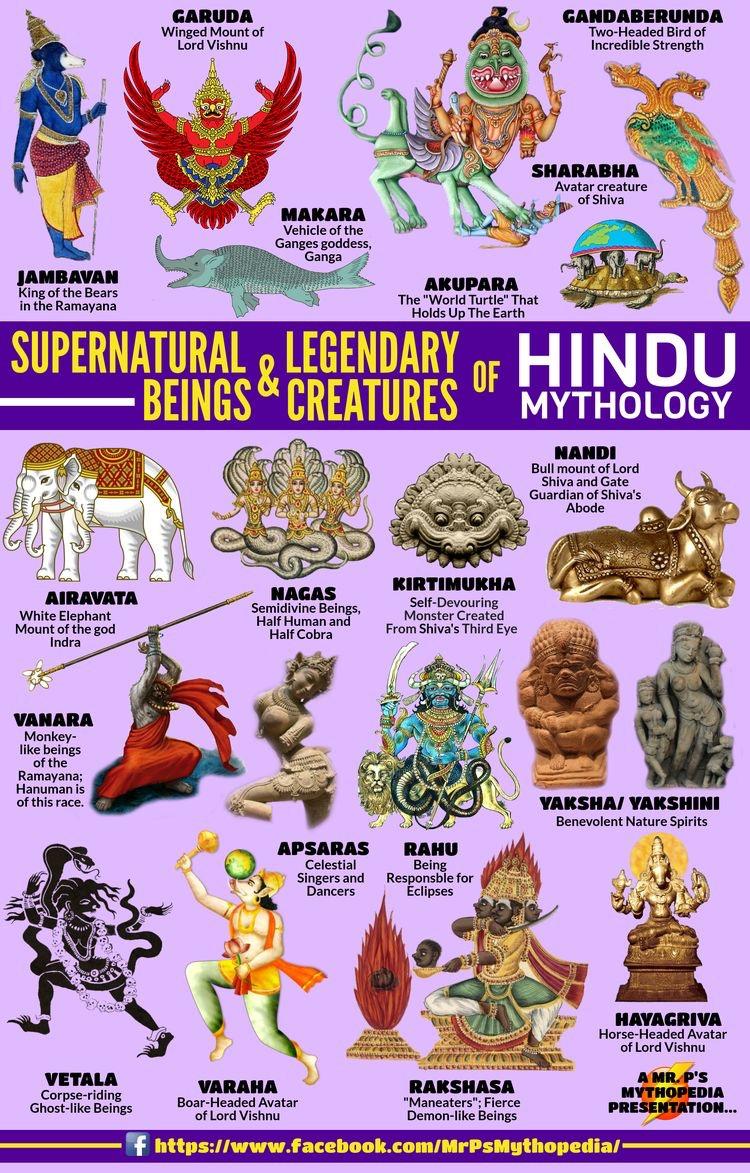 Seres Sobrenaturais e Criaturas Lendárias da Mitologia Hindu