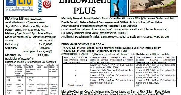 lic new jeevan anand policy premium chart pdf