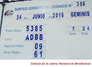 resultados-sorteo-gordito-del-zodiaco-junio-24-2016-loteria-nacional-de-panama-